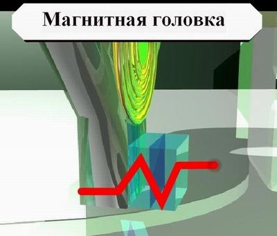 Изображение из галерей: Курсовик по ...